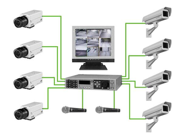Камеры видеонаблюдения с ик подсветкой для помещений